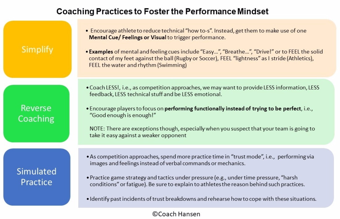 Coaching Practices to Foster the Performance Mindset