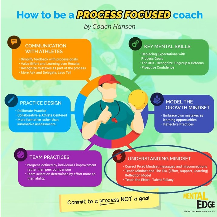 Process Focused Coach Pic