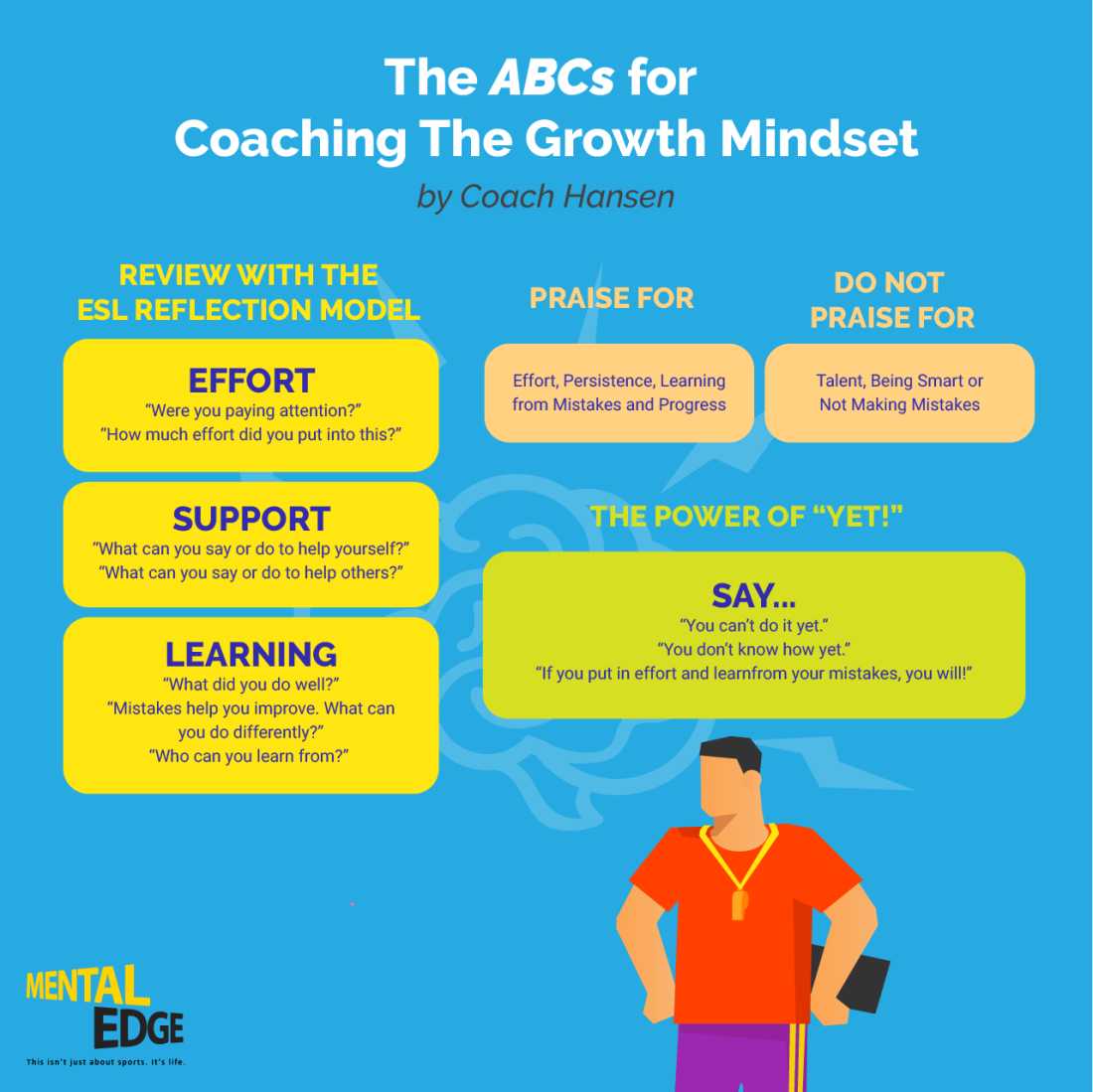 ABCs to Growth Mindset_ME