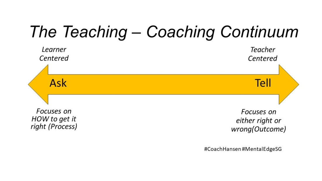 The Teaching – Coaching Continuum